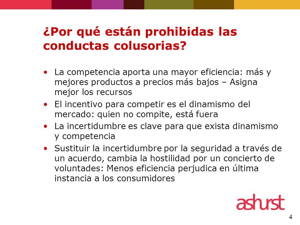 4 ¿Por qué están prohibidas las conductas colusorias? La competencia aporta una mayor eficiencia: más y mejores productos a precios más bajos – Asigna