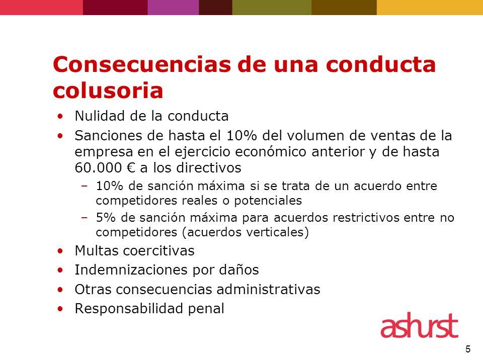 5 Consecuencias de una conducta colusoria Nulidad de la conducta Sanciones de hasta el 10% del volumen de ventas de la empresa en el ejercicio económi