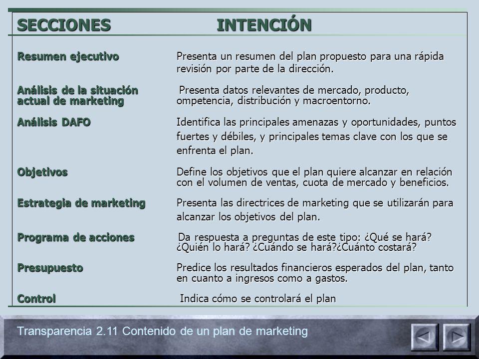 Transparencia 2.11 Contenido de un plan de marketing SECCIONESINTENCIÓN Resumen ejecutivoPresenta un resumen del plan propuesto para una rápida revisión por parte de la dirección.