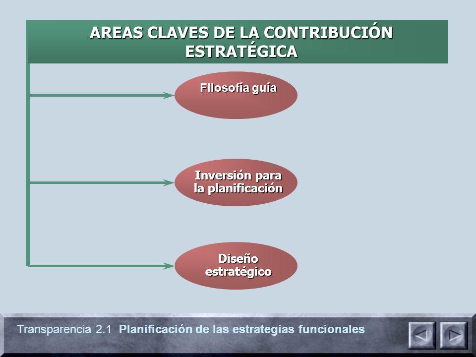 Transparencia 2.1 Planificación de las estrategias funcionales AREAS CLAVES DE LA CONTRIBUCIÓN ESTRATÉGICA Filosofía guía Inversión para la planificación Diseño estratégico