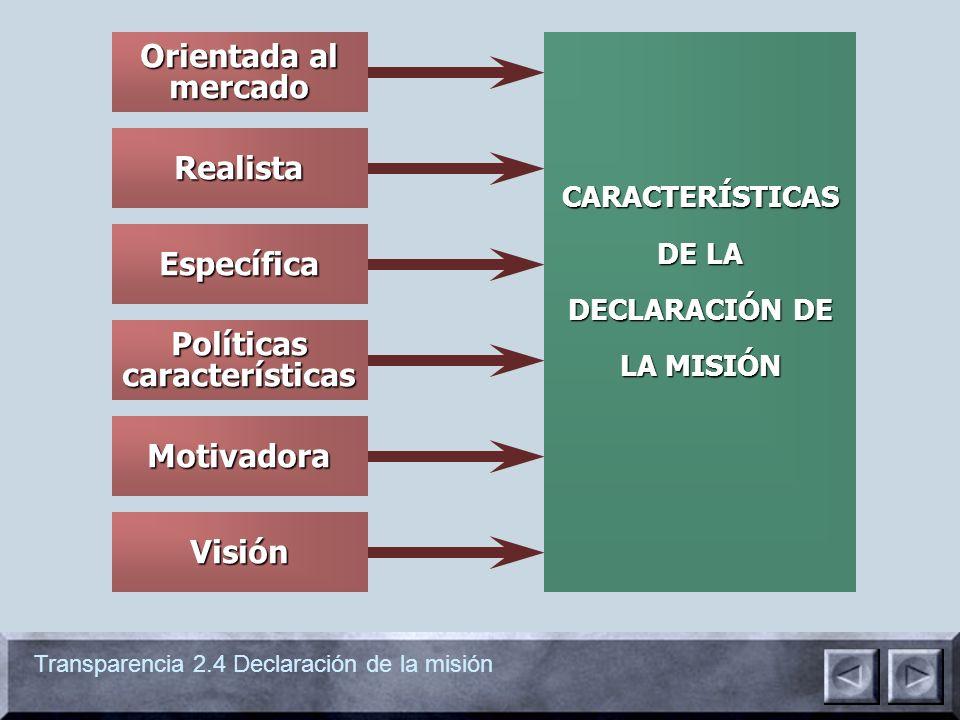 Transparencia 2.4 Declaración de la misión Orientada al mercado Políticas características Realista Específica Motivadora Visión CARACTERÍSTICAS DE LA DECLARACIÓN DE LA MISIÓN