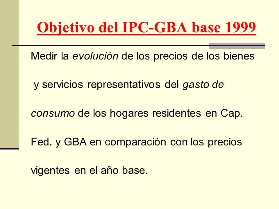 Objetivo del IPC-GBA base 1999 Medir la evolución de los precios de los bienes y servicios representativos del gasto de consumo de los hogares residen