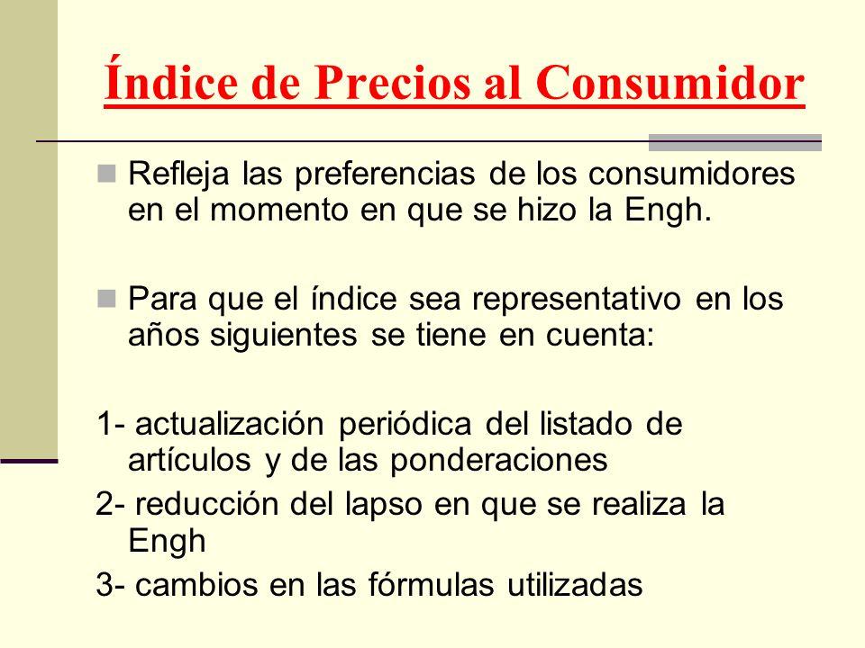 Índice de Precios al Consumidor Refleja las preferencias de los consumidores en el momento en que se hizo la Engh. Para que el índice sea representati