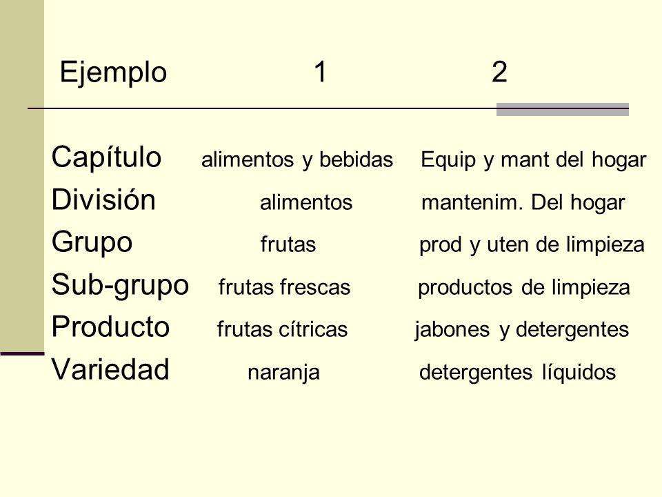 Ejemplo 1 2 Capítulo alimentos y bebidas Equip y mant del hogar División alimentos mantenim. Del hogar Grupo frutas prod y uten de limpieza Sub-grupo