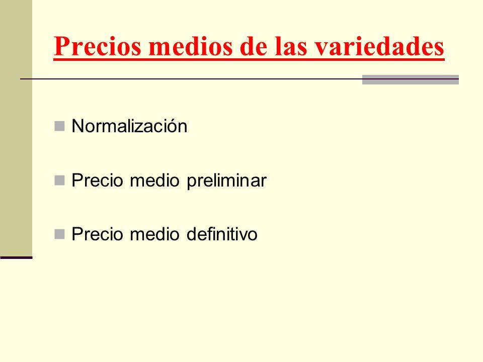 Precios medios de las variedades Normalización Precio medio preliminar Precio medio definitivo