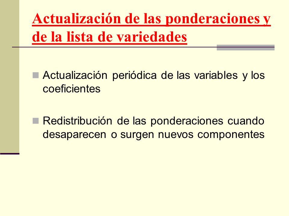 Actualización de las ponderaciones y de la lista de variedades Actualización periódica de las variables y los coeficientes Redistribución de las ponde