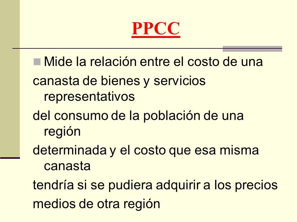 PPCC Mide la relación entre el costo de una canasta de bienes y servicios representativos del consumo de la población de una región determinada y el c