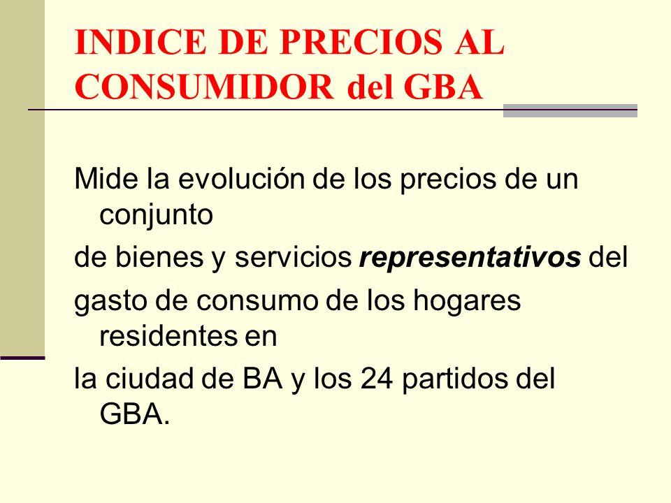 INDICE DE PRECIOS AL CONSUMIDOR del GBA Mide la evolución de los precios de un conjunto de bienes y servicios representativos del gasto de consumo de