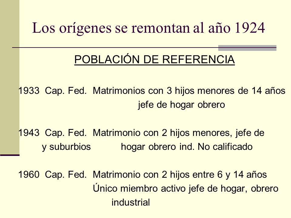 Los orígenes se remontan al año 1924 POBLACIÓN DE REFERENCIA 1933 Cap. Fed. Matrimonios con 3 hijos menores de 14 años jefe de hogar obrero 1943 Cap.