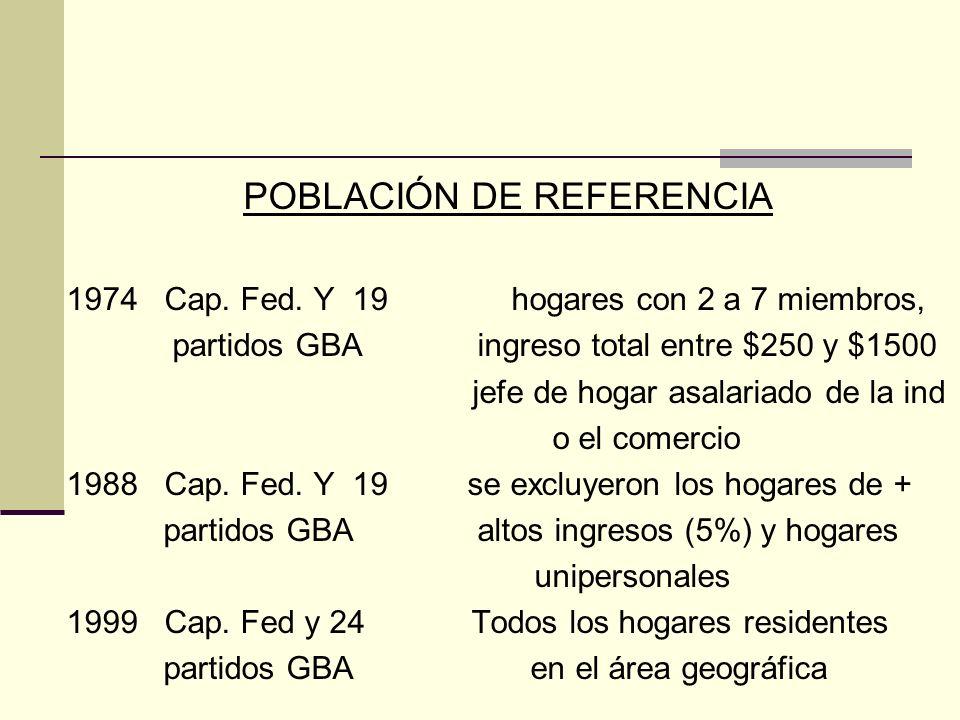 POBLACIÓN DE REFERENCIA 1974 Cap. Fed. Y 19 hogares con 2 a 7 miembros, partidos GBA ingreso total entre $250 y $1500 jefe de hogar asalariado de la i