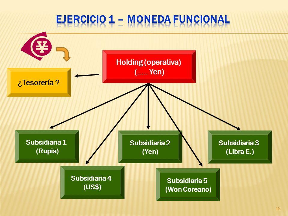 Holding (operativa) (….. Yen) ¿Tesorería ? Subsidiaria 2 (Yen) Subsidiaria 3 (Libra E.) Subsidiaria 1 (Rupia) Subsidiaria 4 (US$) Subsidiaria 5 (Won C