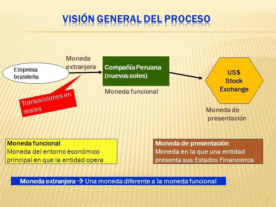Moneda extranjera Empresa brasileña Compañía Peruana (nuevos soles) US$ Stock Exchange Transacciones en reales Moneda funcional Moneda de presentación