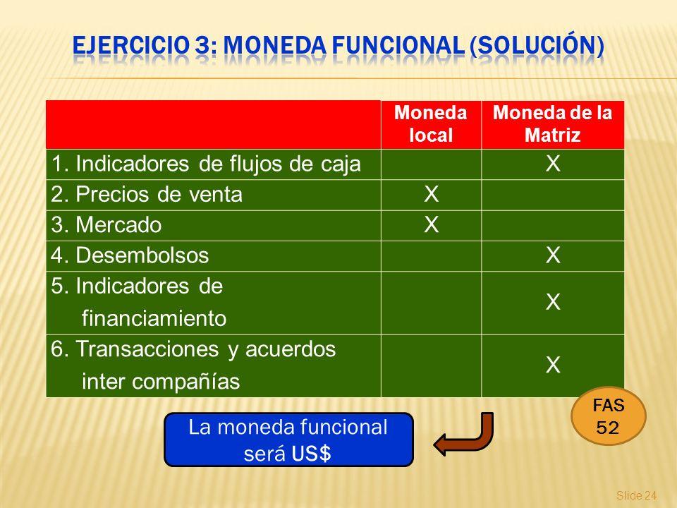 Slide 24 Moneda local Moneda de la Matriz 1. Indicadores de flujos de cajaX 2. Precios de ventaX 3. MercadoX 4. DesembolsosX 5. Indicadores de financi