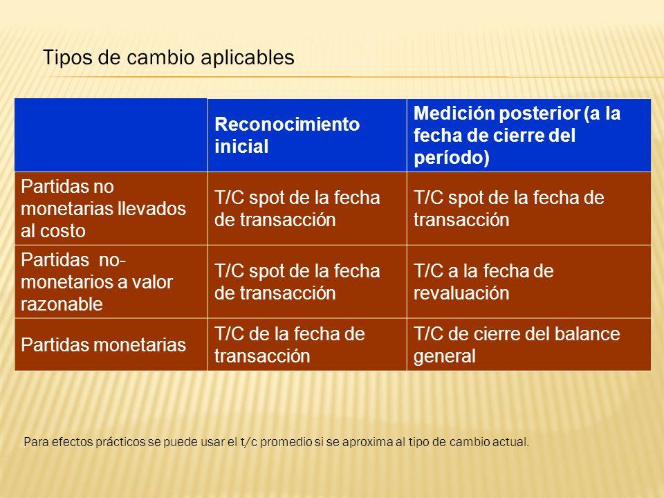 Reconocimiento inicial Medición posterior (a la fecha de cierre del período) Partidas no monetarias llevados al costo T/C spot de la fecha de transacc
