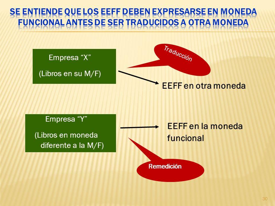 Empresa X (Libros en su M/F) Empresa Y (Libros en moneda diferente a la M/F) EEFF en otra moneda EEFF en la moneda funcional Traducción Remedición 30