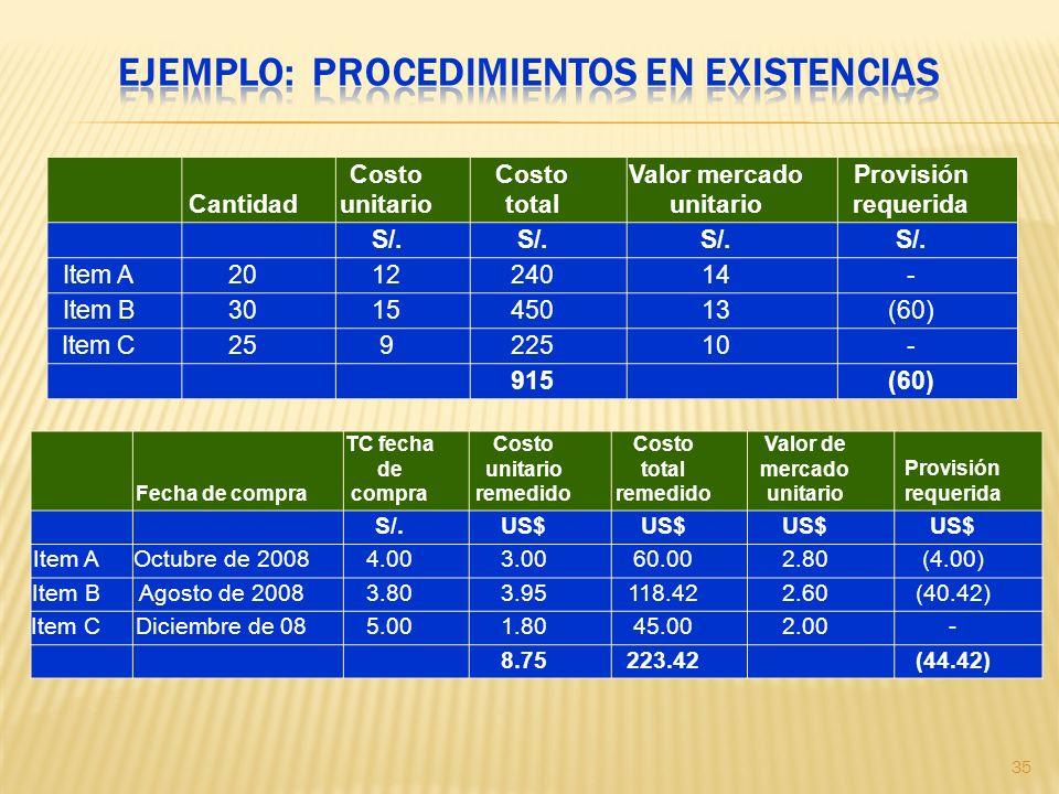 Cantidad Costo unitario Costo total Valor mercado unitario Provisión requerida S/. Item A201224014- Item B301545013(60) Item C25922510- 915(60) Fecha