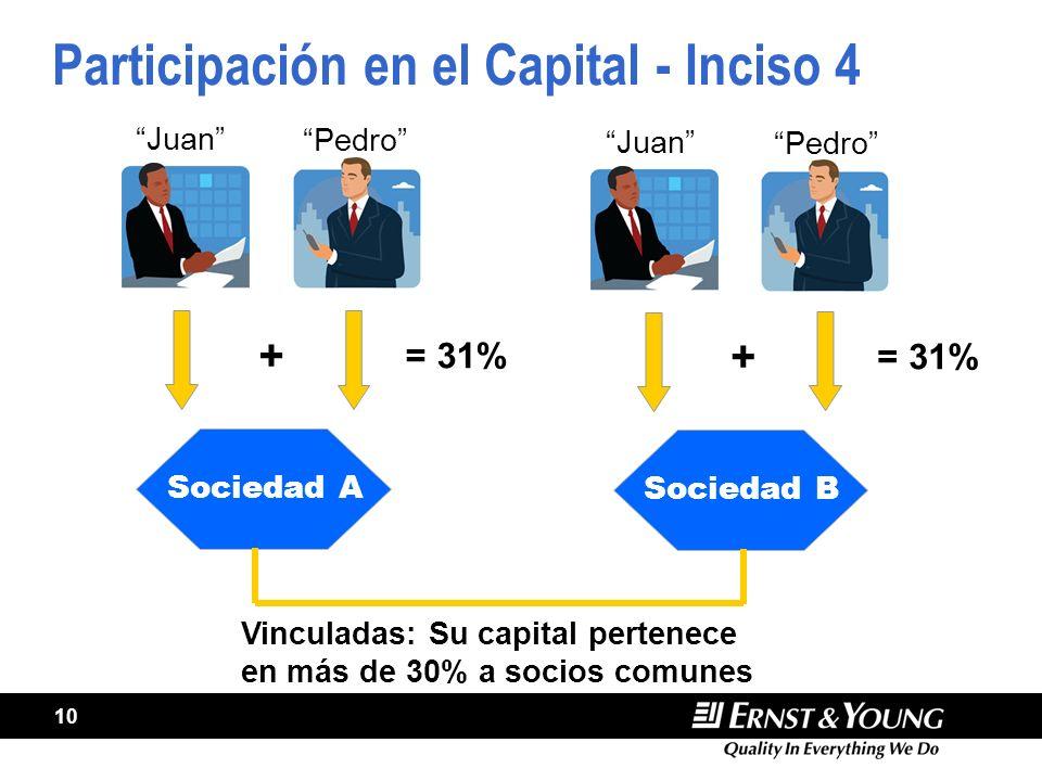 10 Participación en el Capital - Inciso 4 Sociedad A Sociedad B Vinculadas: Su capital pertenece en más de 30% a socios comunes + = 31% + Juan Pedro J