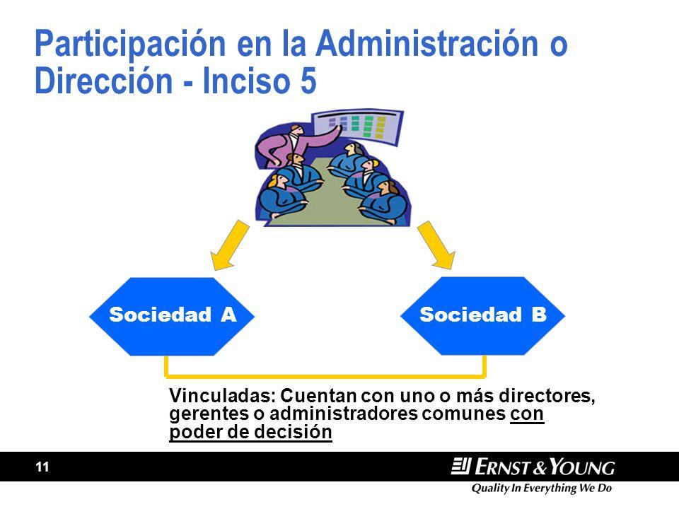 11 Participación en la Administración o Dirección - Inciso 5 Sociedad A Sociedad B Vinculadas: Cuentan con uno o más directores, gerentes o administradores comunes con poder de decisión