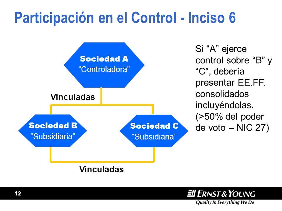 12 Participación en el Control - Inciso 6 Sociedad A Controladora Sociedad B Subsidiaria Vinculadas Sociedad C Subsidiaria Si A ejerce control sobre B y C, debería presentar EE.FF.
