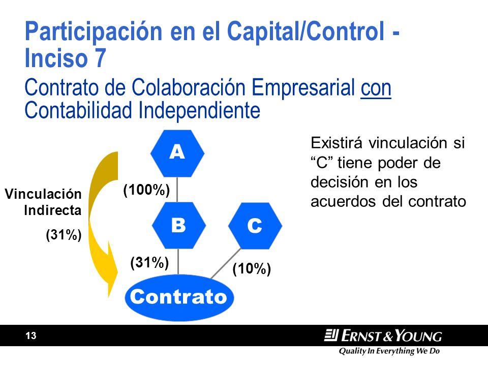 13 Vinculación Indirecta (31%) Participación en el Capital/Control - Inciso 7 A B Contrato de Colaboración Empresarial con Contabilidad Independiente Contrato (100%) Existirá vinculación si C tiene poder de decisión en los acuerdos del contrato C (10%)