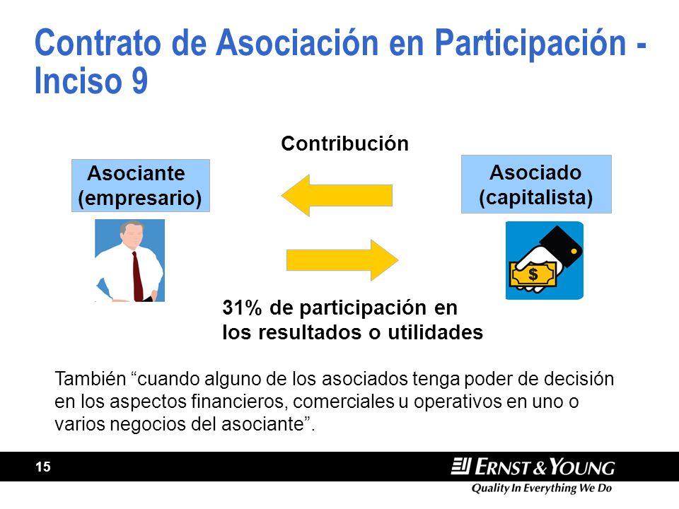 15 Asociante (empresario) Asociado (capitalista) 31% de participación en los resultados o utilidades También cuando alguno de los asociados tenga pode