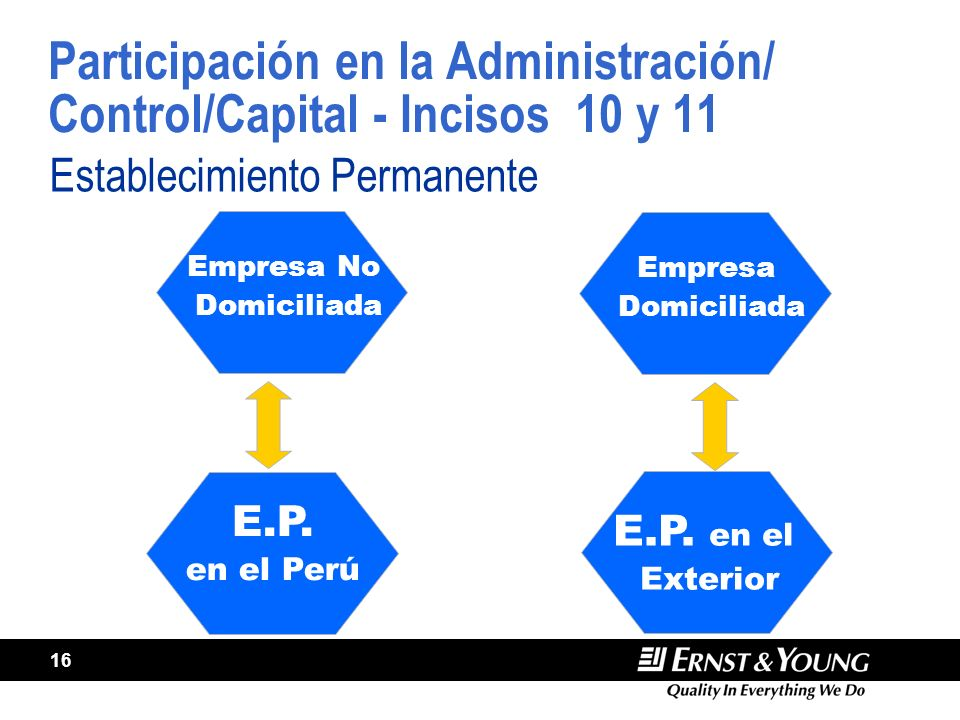 16 Participación en la Administración/ Control/Capital - Incisos 10 y 11 E.P. en el Perú Empresa Domiciliada E.P. en el Exterior Empresa No Domiciliad