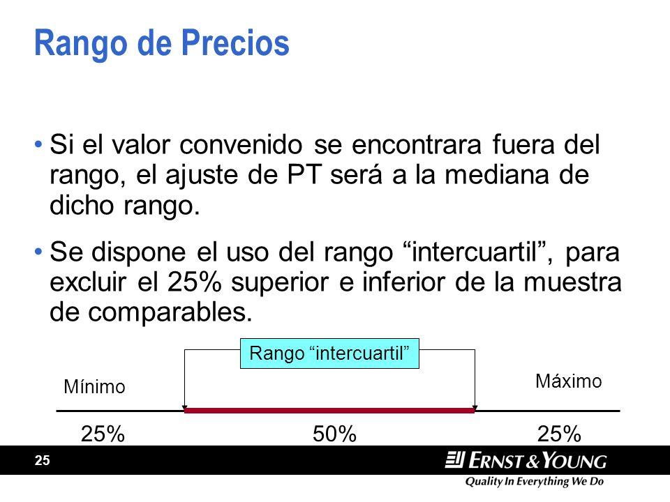 25 Rango de Precios Si el valor convenido se encontrara fuera del rango, el ajuste de PT será a la mediana de dicho rango.