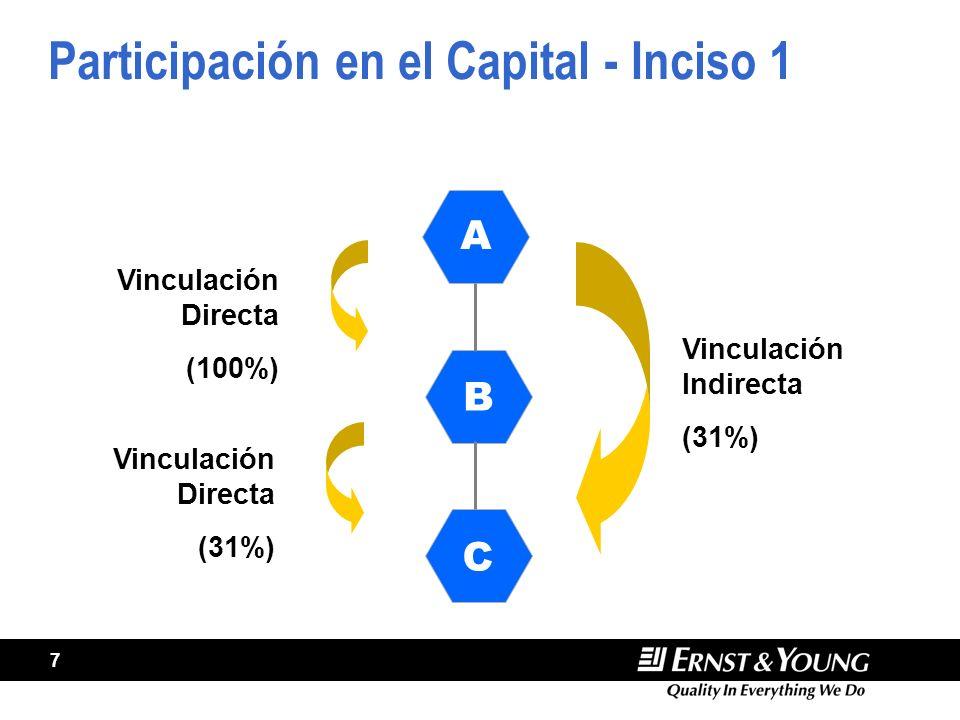 7 Vinculación Directa (100%) Vinculación Directa (31%) Vinculación Indirecta (31%) Participación en el Capital - Inciso 1 A B C