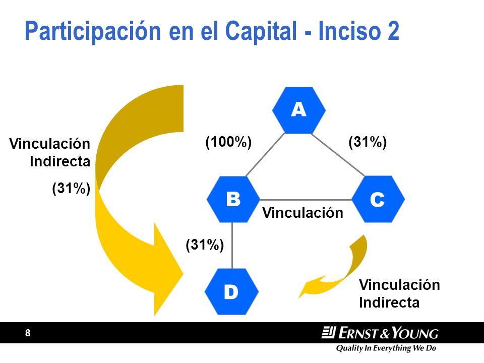 8 (31%) Vinculación Indirecta (31%) Vinculación Vinculación Indirecta Participación en el Capital - Inciso 2 (100%) A B C D