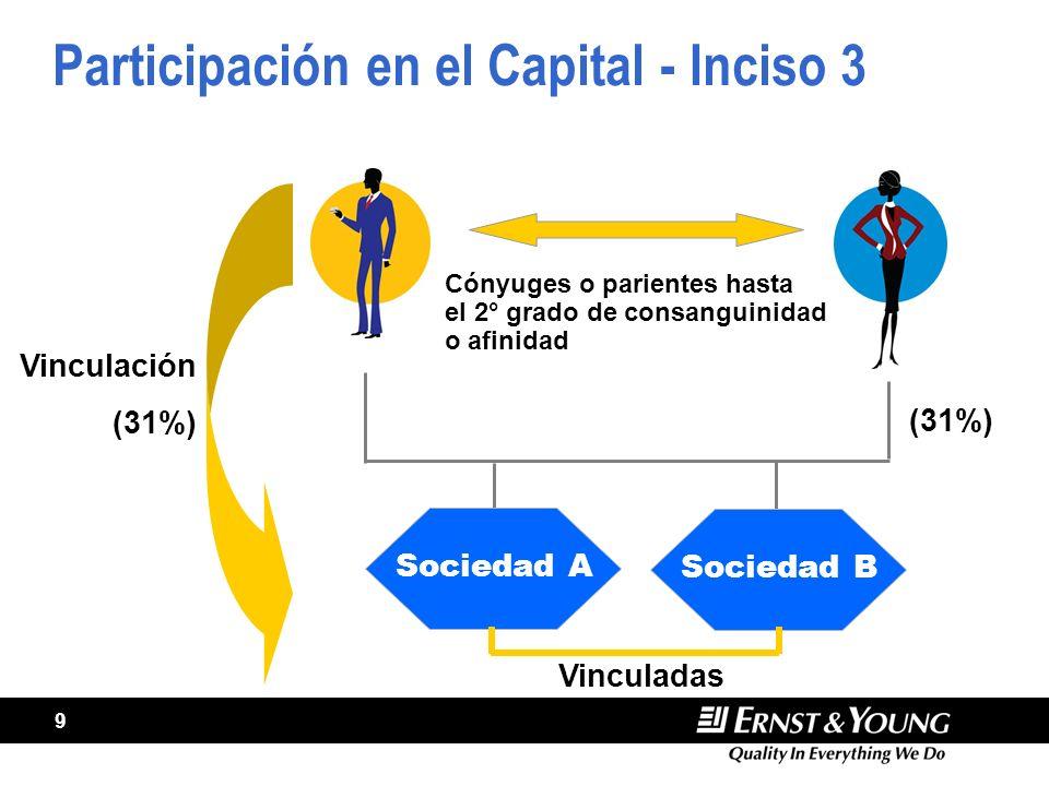 9 (31%) Vinculación (31%) Cónyuges o parientes hasta el 2° grado de consanguinidad o afinidad Participación en el Capital - Inciso 3 Sociedad A Sociedad B Vinculadas