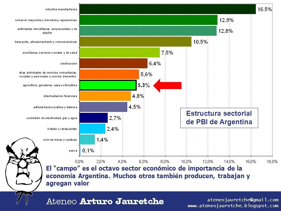 El campo es el octavo sector económico de importancia de la economía Argentina. Muchos otros también producen, trabajan y agregan valor Estructura sec