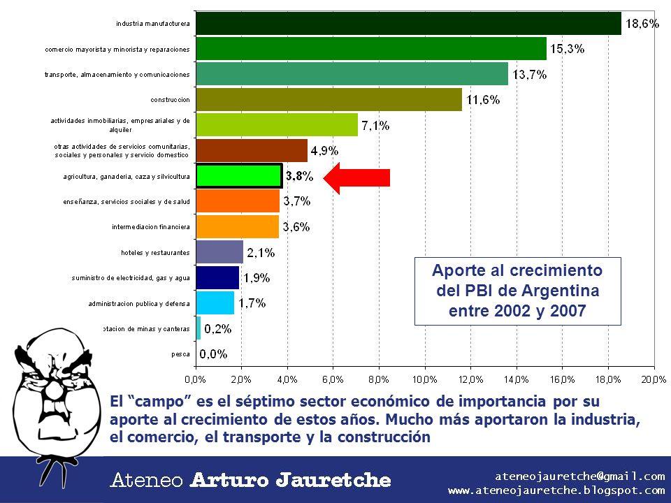Aporte al crecimiento del PBI de Argentina entre 2002 y 2007 El campo es el séptimo sector económico de importancia por su aporte al crecimiento de es