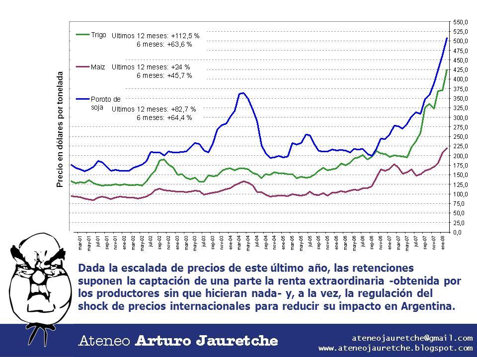 Precio en dólares por tonelada Dada la escalada de precios de este último año, las retenciones suponen la captación de una parte la renta extraordinar