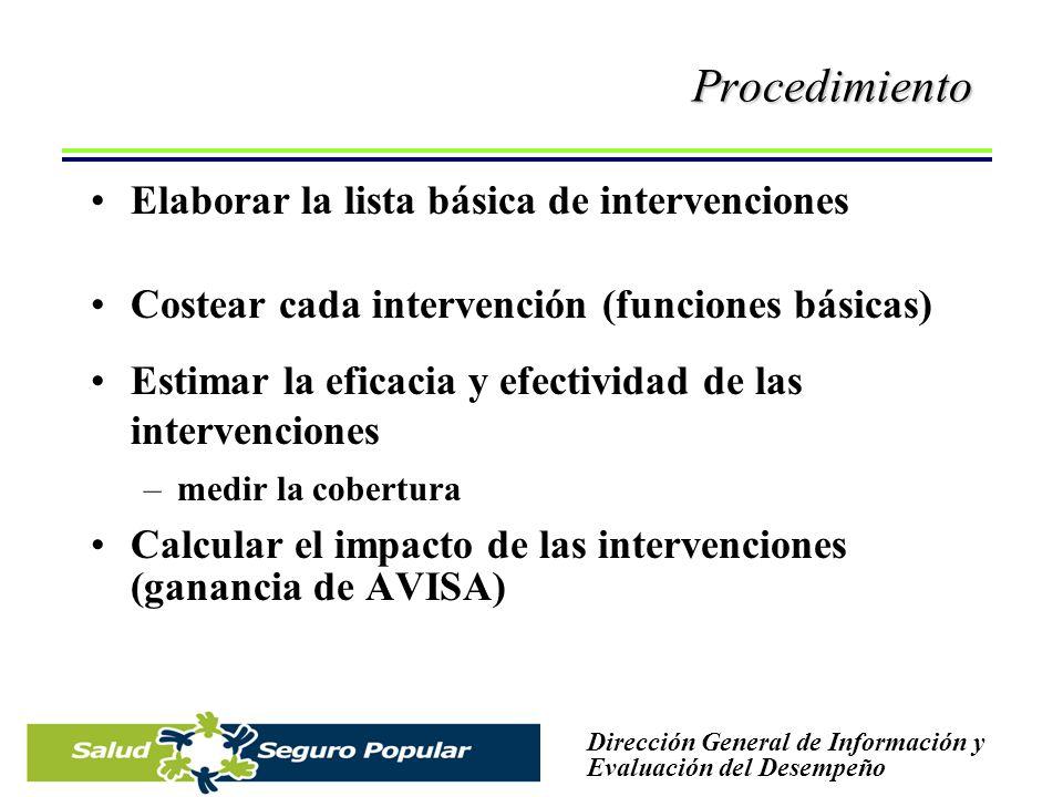 Dirección General de Información y Evaluación del Desempeño Selección de Intervenciones