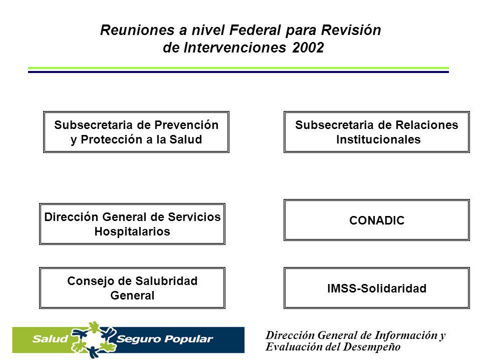 Dirección General de Información y Evaluación del Desempeño Catálogo de beneficios 78 Paquete Familiar 105 Paquete integral 120 Paquete gastos médicos mayores