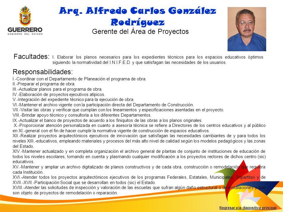 Facultades: Responsabilidades: Arq. Alfredo Carlos González Rodríguez Gerente del Área de Proyectos I. Elaborar los planos necesarios para los expedie