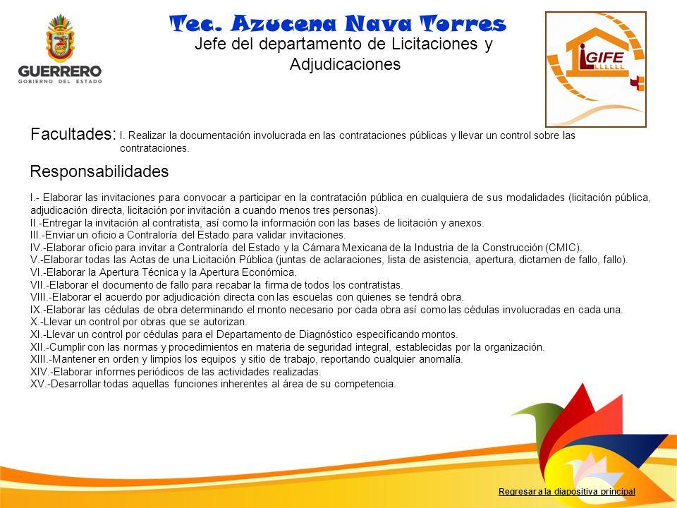 Facultades: Responsabilidades Regresar a la diapositiva principal Tec.