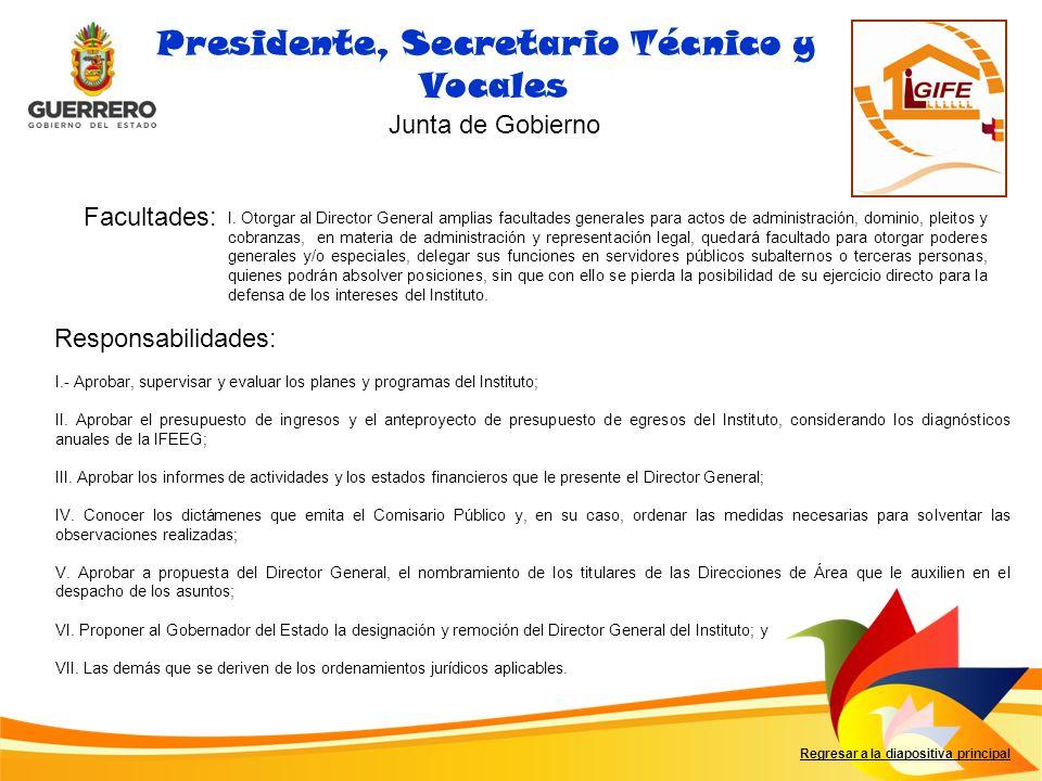 Facultades: Responsabilidades: Regresar a la diapositiva principal Presidente, Secretario Técnico y Vocales Junta de Gobierno I. Otorgar al Director G