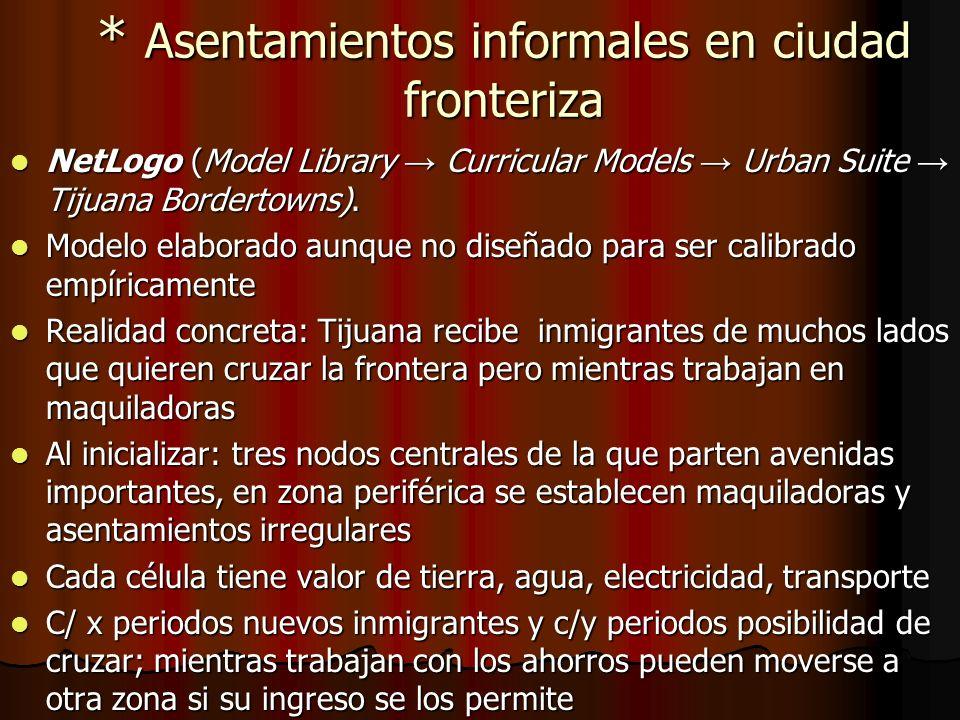 * Asentamientos informales en ciudad fronteriza NetLogo (Model Library Curricular Models Urban Suite Tijuana Bordertowns). NetLogo (Model Library Curr