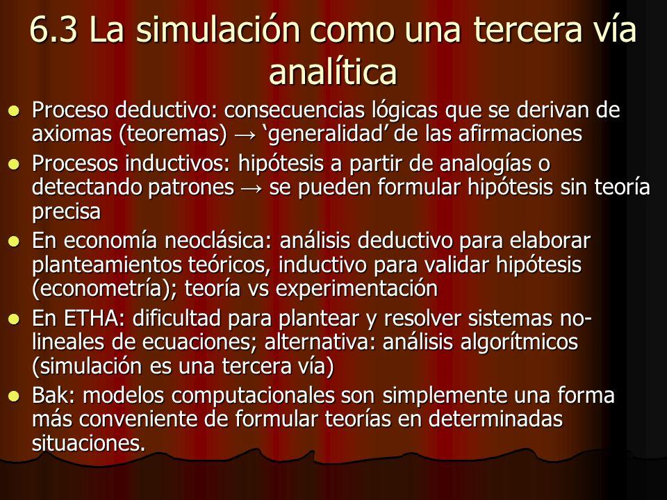 6.3 La simulación como una tercera vía analítica Proceso deductivo: consecuencias lógicas que se derivan de axiomas (teoremas) generalidad de las afir