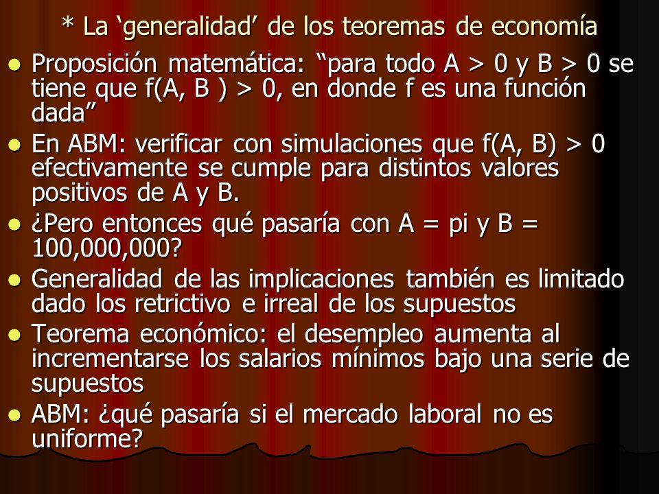 * La generalidad de los teoremas de economía Proposición matemática: para todo A > 0 y B > 0 se tiene que f(A, B ) > 0, en donde f es una función dada