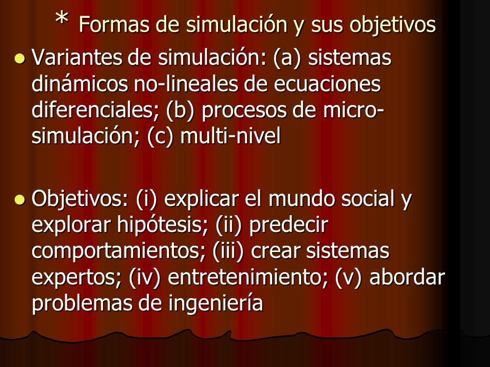 * Formas de simulación y sus objetivos Variantes de simulación: (a) sistemas dinámicos no-lineales de ecuaciones diferenciales; (b) procesos de micro-