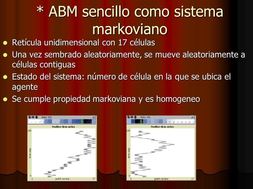 * ABM sencillo como sistema markoviano Retícula unidimensional con 17 células Retícula unidimensional con 17 células Una vez sembrado aleatoriamente,