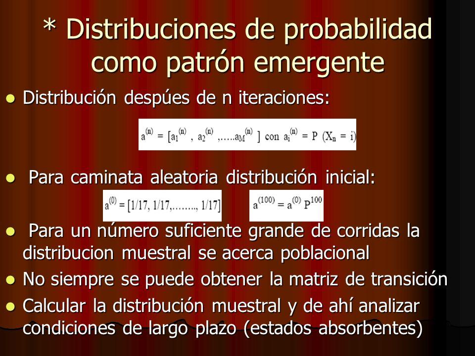 * Distribuciones de probabilidad como patrón emergente Distribución despúes de n iteraciones: Distribución despúes de n iteraciones: Para caminata ale