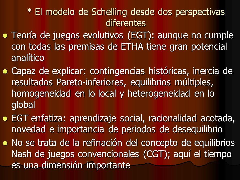 * El modelo de Schelling desde dos perspectivas diferentes Teoría de juegos evolutivos (EGT): aunque no cumple con todas las premisas de ETHA tiene gr