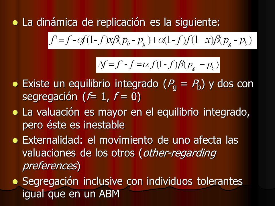 La dinámica de replicación es la siguiente: La dinámica de replicación es la siguiente: Existe un equilibrio integrado (P g = P b ) y dos con segregac