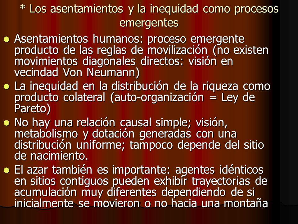 * Los asentamientos y la inequidad como procesos emergentes Asentamientos humanos: proceso emergente producto de las reglas de movilización (no existe