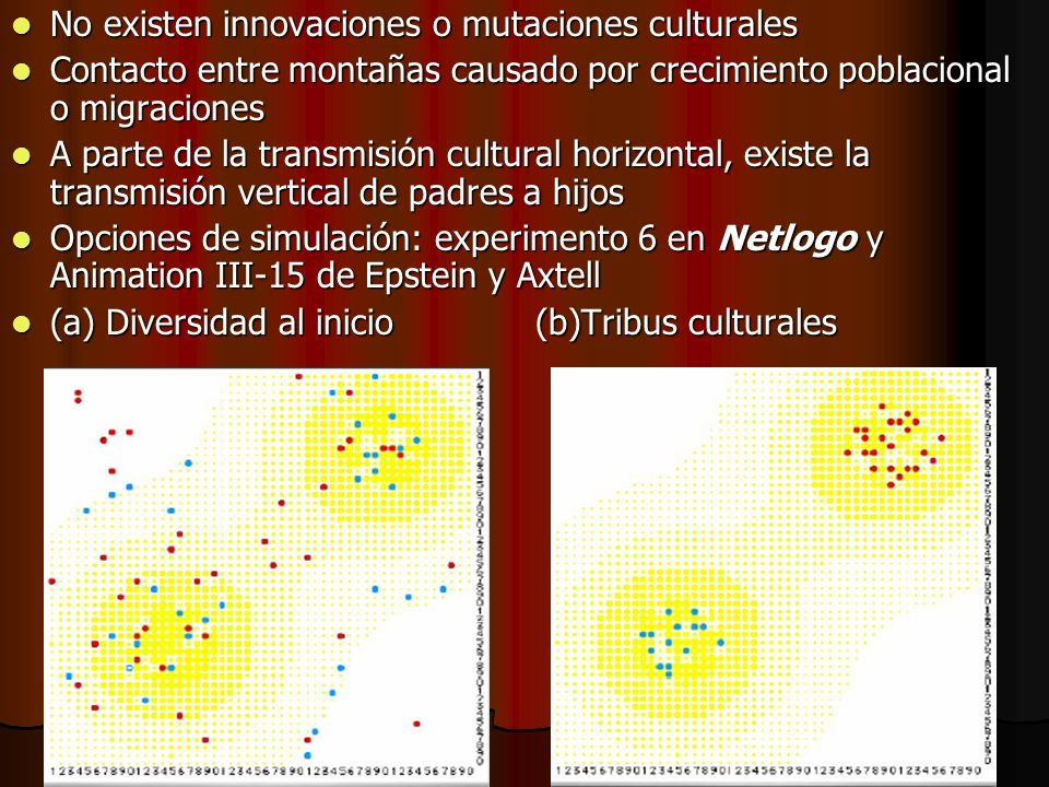 No existen innovaciones o mutaciones culturales No existen innovaciones o mutaciones culturales Contacto entre montañas causado por crecimiento poblac