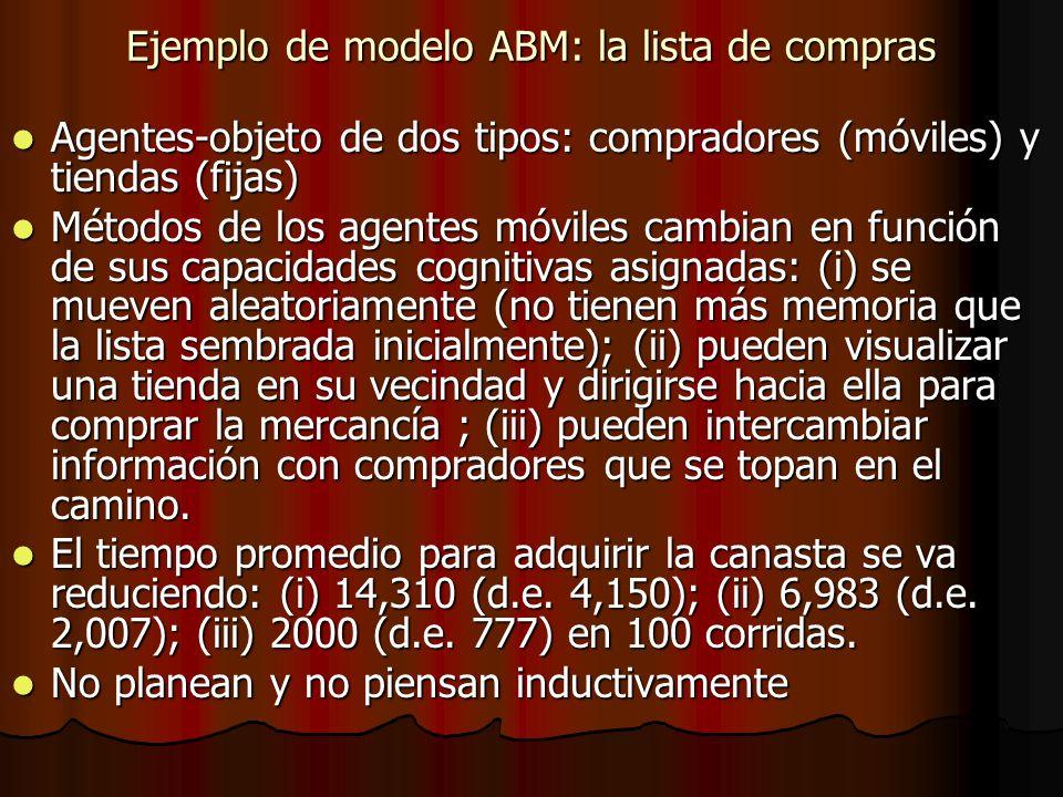 Ejemplo de modelo ABM: la lista de compras Agentes-objeto de dos tipos: compradores (móviles) y tiendas (fijas) Agentes-objeto de dos tipos: comprador