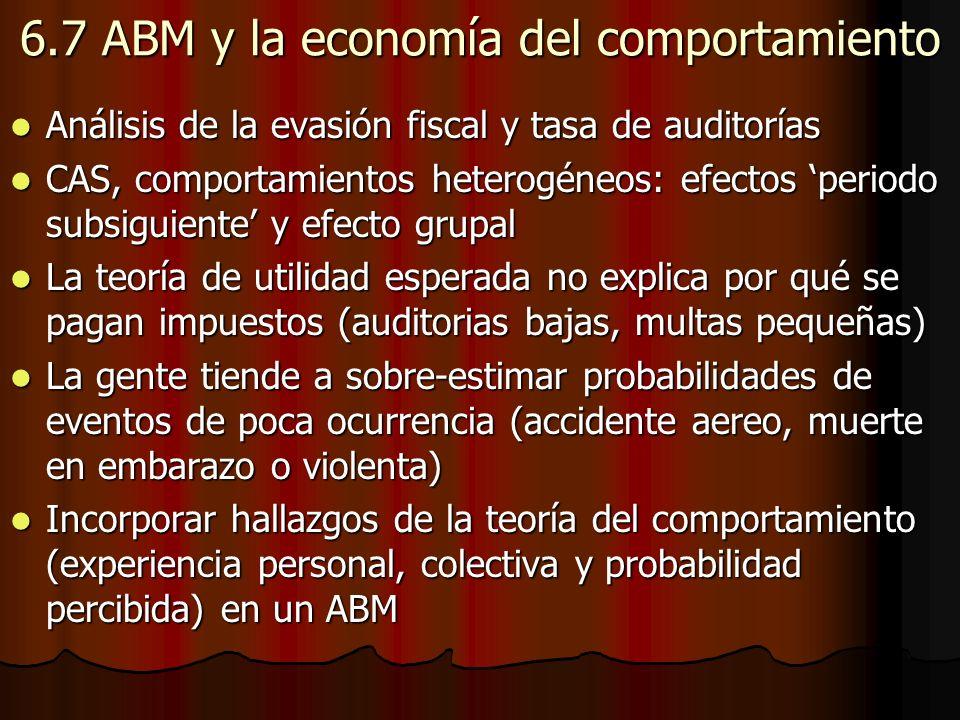 6.7 ABM y la economía del comportamiento Análisis de la evasión fiscal y tasa de auditorías Análisis de la evasión fiscal y tasa de auditorías CAS, co